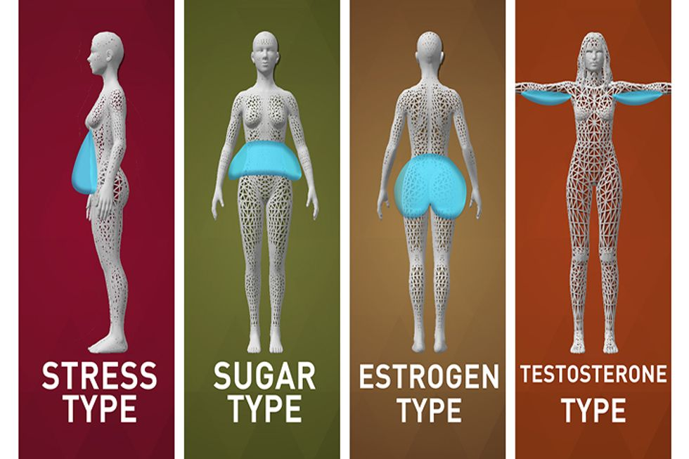 Quiz: What New Body Type Are You?