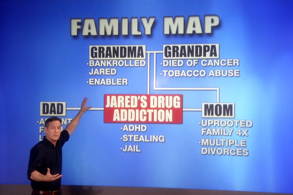 Addiction: Family Mapping