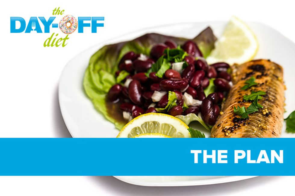 The Day-Off Diet: Download the Plan