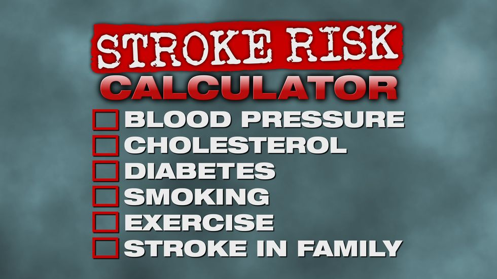 Calculate Your Risk for Stroke