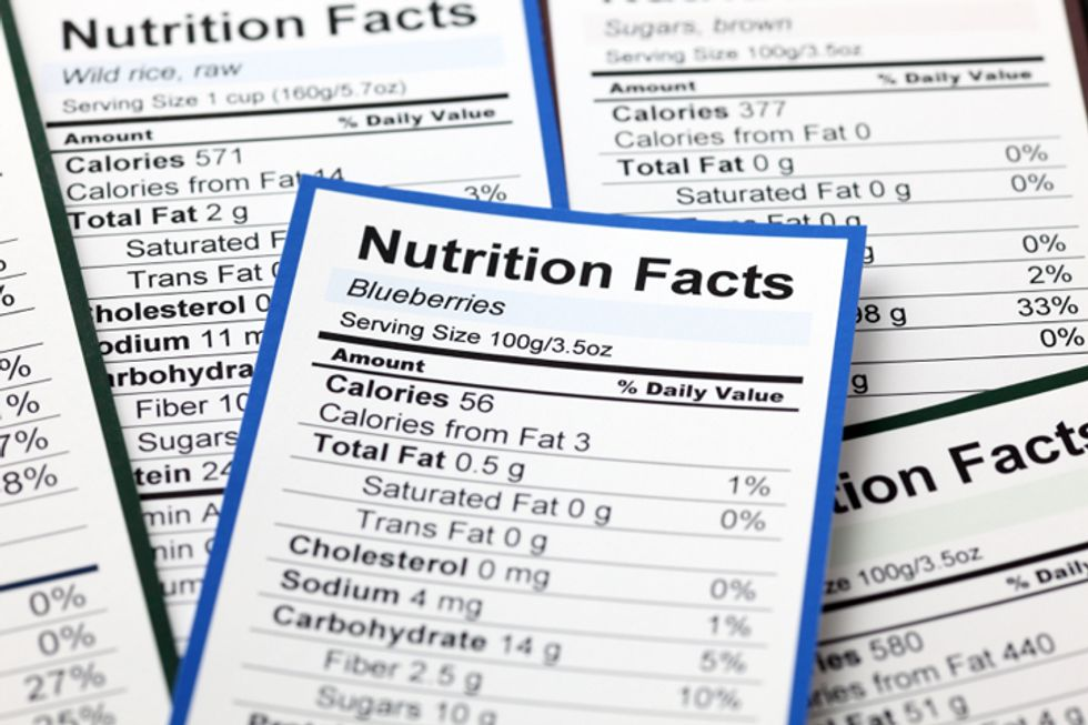 Quiz: Do You Know How to Read a Nutrition Label?