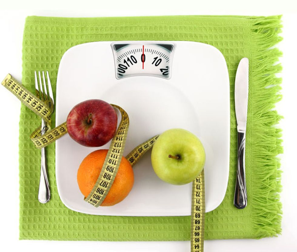 Quiz: What's Your Calorie Type?