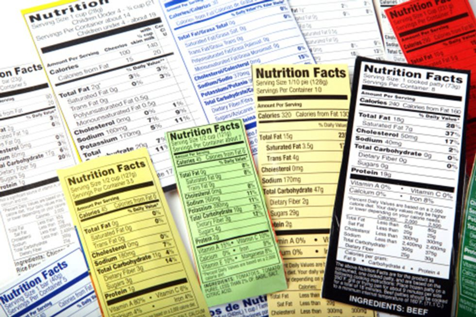 What Does That Stand For? Food and Nutrition Acronyms Quiz