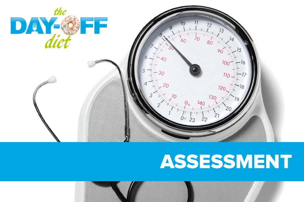 The Day-Off Diet Assessment